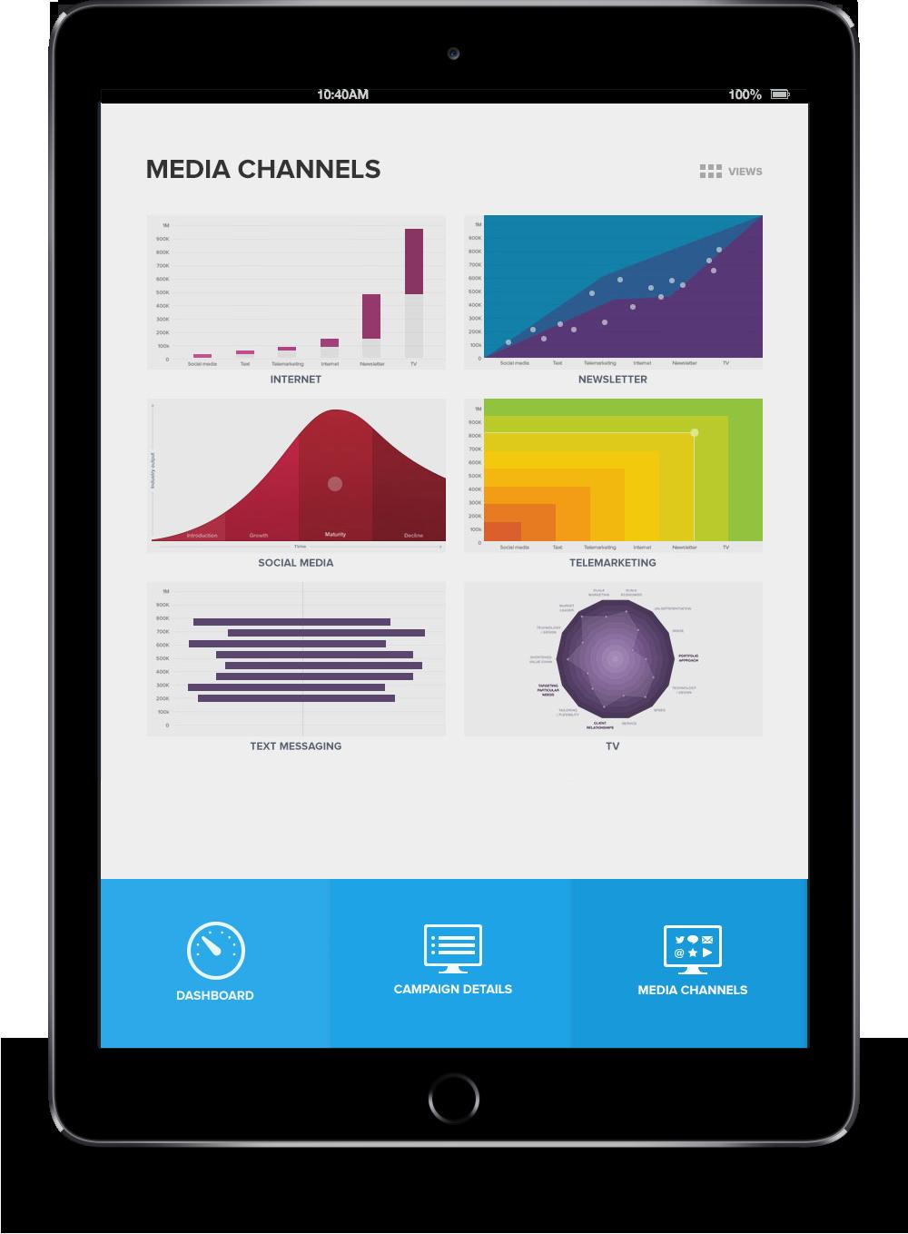 digitalisering mobilee