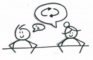 Feedback en prioritering 1 bij agile botsing klassiek portfolio