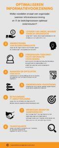 Optimaliseren informatievoorziening in 8 stappen