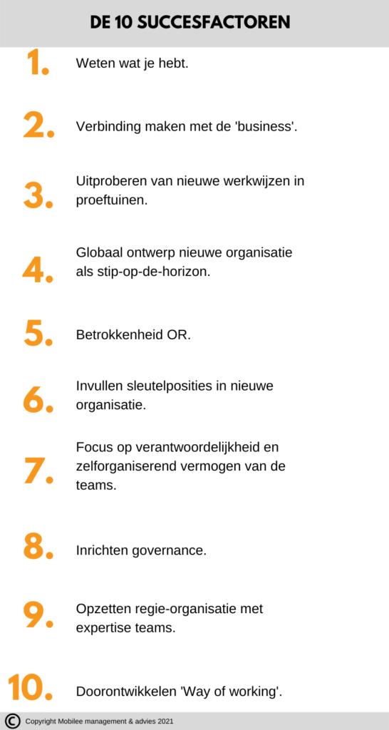 10 succesfactoren Gemeente Utrecht IT