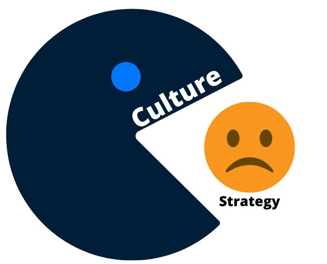 "Peter Drucker ""Culture eats strategy for breakfast"" IT Gemeente Utrecht"