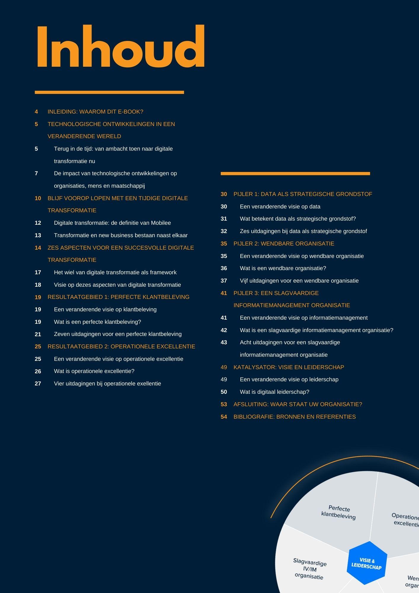 Inhoudsopgave E-book Het kan wel de weg naar digitale transformatie